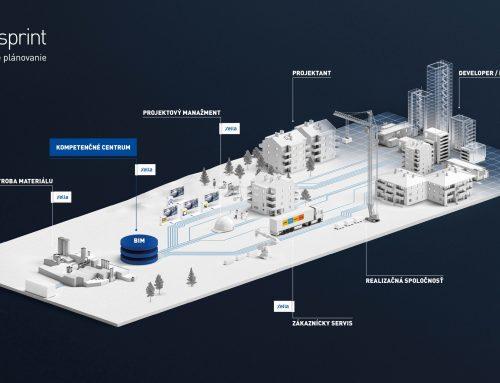 Spoločnosť Xella dokáže ušetriť čas a náklady vďaka novému konceptu služieb blue.sprint