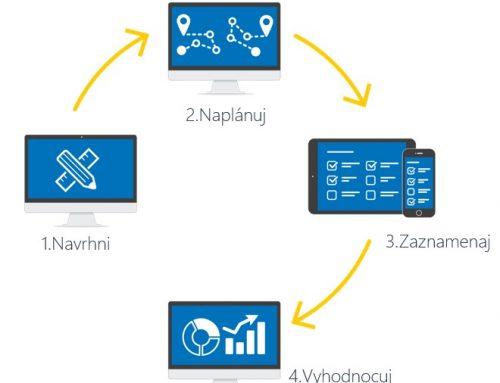 Digitalizácia podnikových procesov v oblasti správy, údržby majetku a nehnuteľností – rýchlejšia a jednoduchšia práca prostredníctvom mobilného riešenia